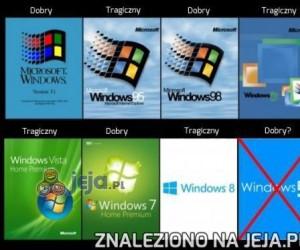Cała prawda o nadchodzącym Windowsie 10