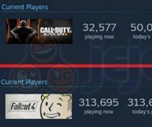 Fallout 4 vs Black Ops 3