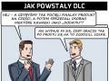 Ewolucja rynku gier wideo