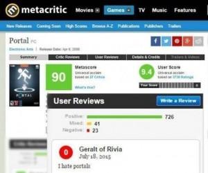 Tymczasem na Metacritic
