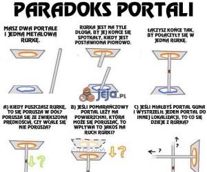 Paradoks portali