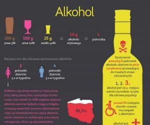 Alkohol w Polsce i na świecie