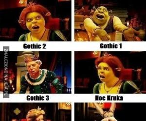 Reakcje na części Gothica