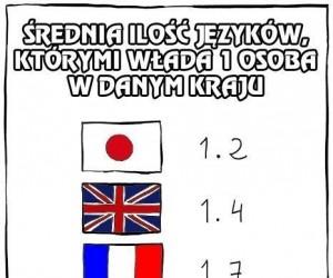 Średnia ilość znanych języków