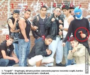 Prawdziwy gang