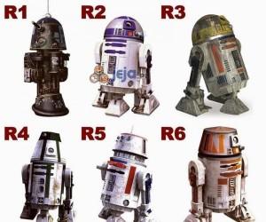 Droidy ze Star Wars