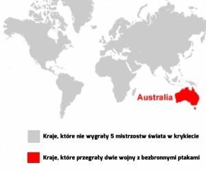 Ciekawostka geograficzna
