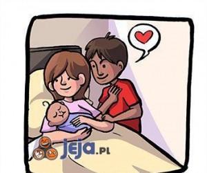 ABC ojcostwa