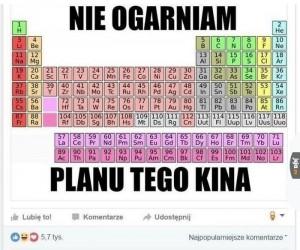 Prosty sposób na tablicę Mendelejewa!