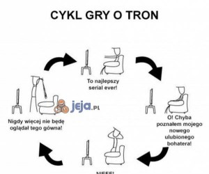 """Cykl """"Gry o tron"""""""