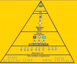 Piramida graczy