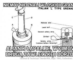 Niemcy nie znali włoskich granatów