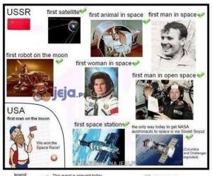 Kto wygrał wyścig do kosmosu?