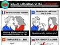 Różne style całowania