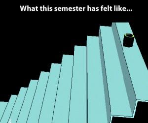 Jak wyglądał mój semestr w szkole