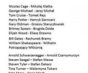 Tłumaczenia nazwisk znanych osób