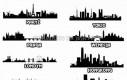 Panorama dużych miast