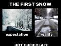 Zimowe wyobrażenie vs rzeczywistość