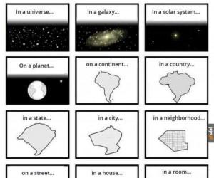 Gdzieś we wszechświecie