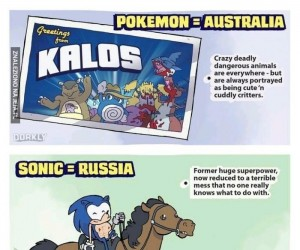 Gdyby gry były państwami
