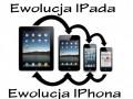 Ewolucja produktów Apple