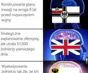 I wojna światowa