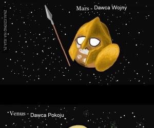Planety w naszym układzie słonecznym
