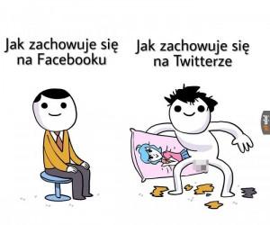 Moje zachowanie w mediach społecznościowych
