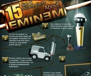 Ciekawostki o Eminemie