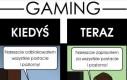 Gaming kiedyś i dziś