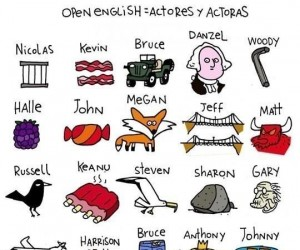Lekcja angielskiego z aktorami