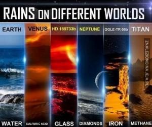 Deszcze na innych planetach