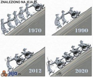 Opieka społeczna: Ewolucja