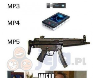 Technologia wystrzeliła do przodu