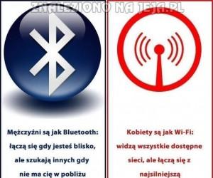Ludzie i technologia