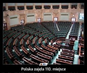 Polska zajęła 110. miejsce