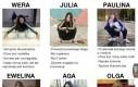 Rodzaje rosyjskich dziewczyn