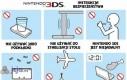 Nintendo 3DS - Trochę inna instrukcja bezpieczeństwa