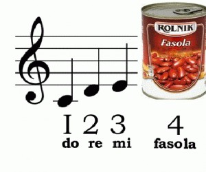 Gama muzyczna