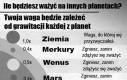 Planety i waga