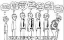 Ewolucja faceta