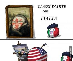 Szkoła malarstwa Włoch
