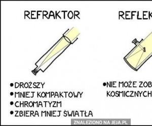 Teleskopy: refraktor kontra reflektor