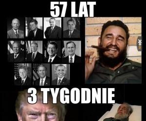 I kto jest skuteczniejszym prezydentem?