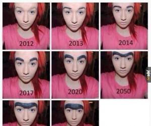 Przyszłość jest przerażająca