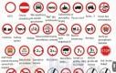 Antyporadnik kierowców - znaki zakazu
