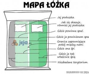 Mapa łóżka