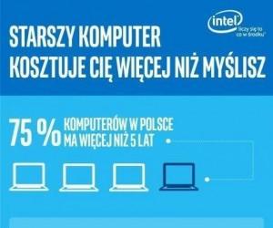 Starsze komputery kosztują więcej, niż myślisz