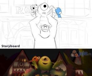 Proces powstawania animacji
