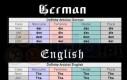 Niemiecki to taki piękny język